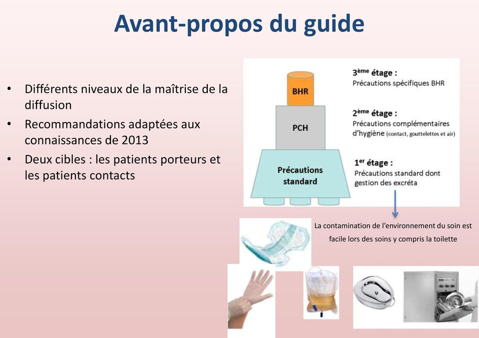 cibles : les patients porteurs et les patients contacts La