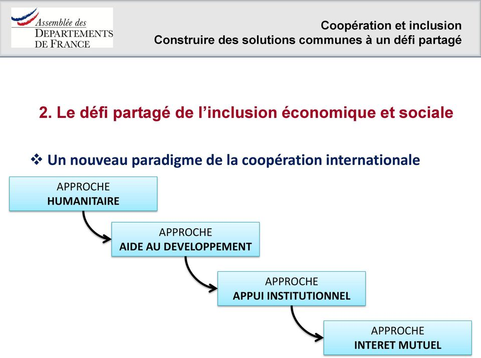 internationale APPROCHE HUMANITAIRE APPROCHE AIDE AU
