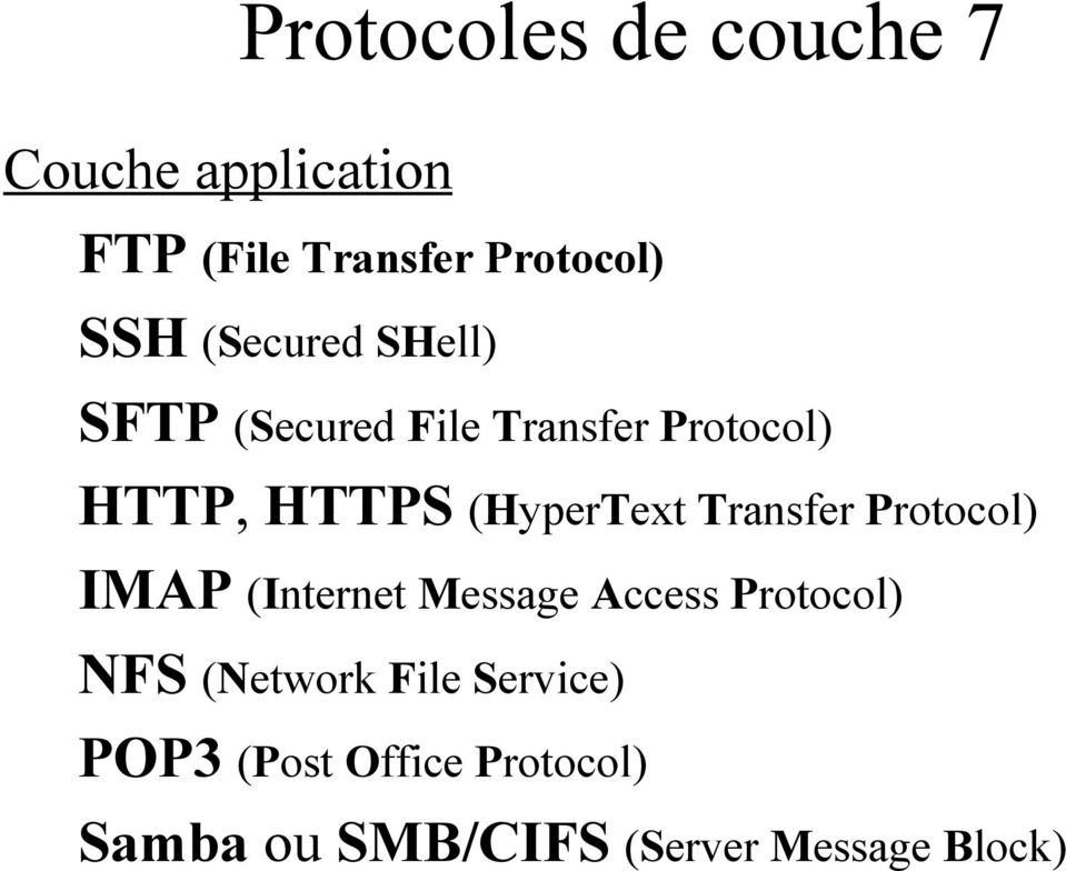 Transfer Protocol) IMAP (Internet Message Access Protocol) NFS (Network File