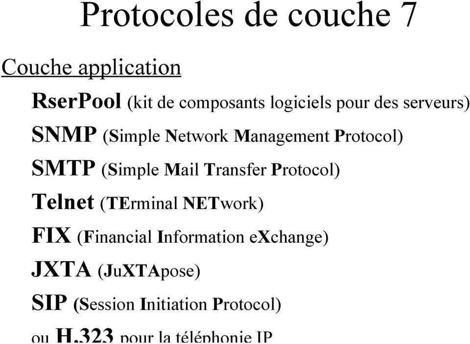 Transfer Protocol) Telnet (TErminal NETwork) FIX (Financial Information