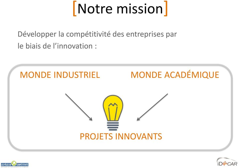 le biais de l innovation : MONDE