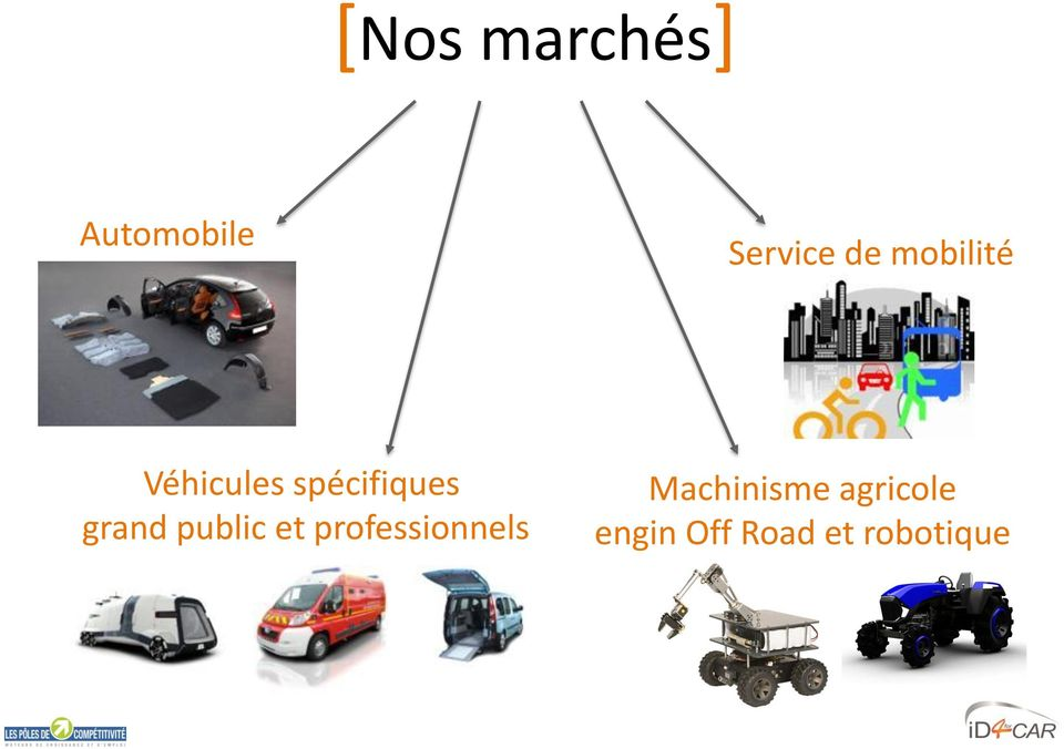 public et professionnels Machinisme