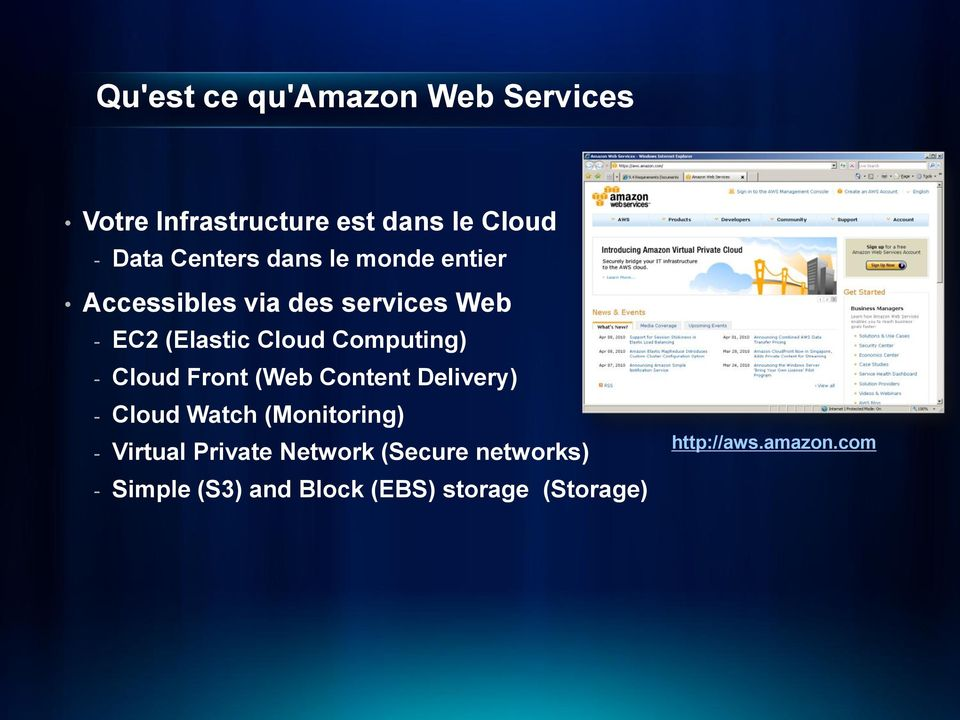 Cloud Front (Web Content Delivery) - Cloud Watch (Monitoring) - Virtual Private Network