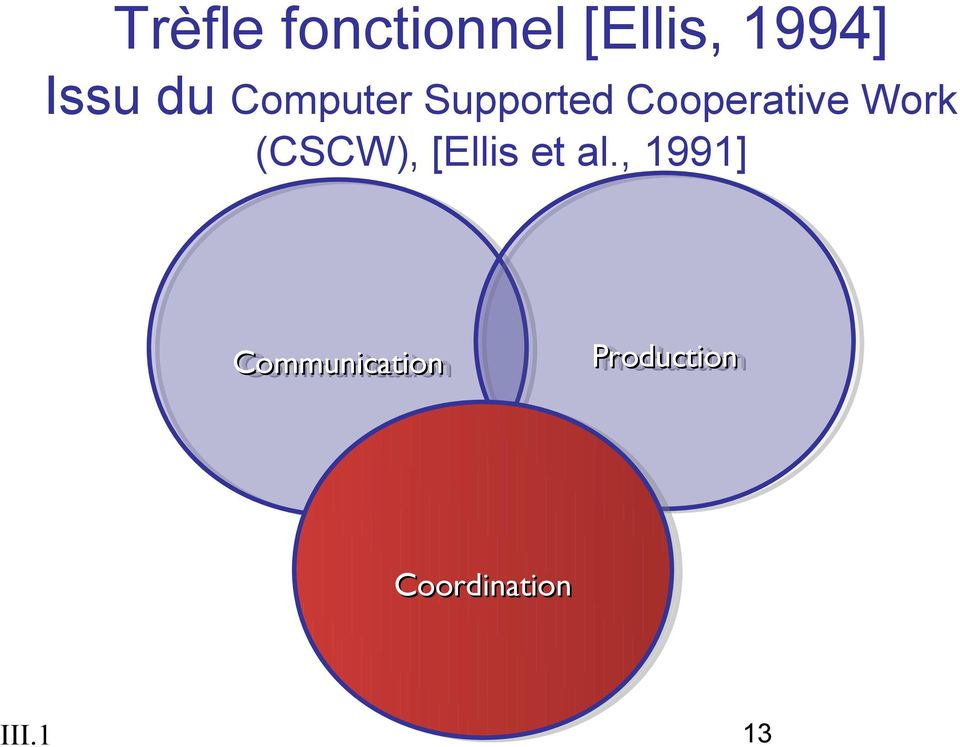 Work (CSCW), [Ellis et al.