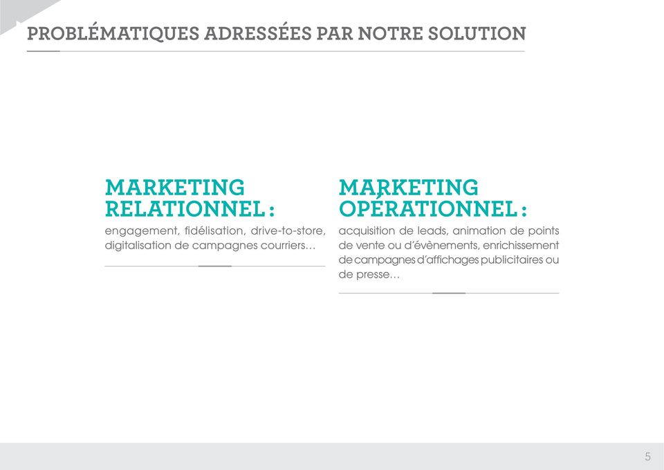 courriers MARKETING OPÉRATIONNEL : acquisition de leads, animation de points