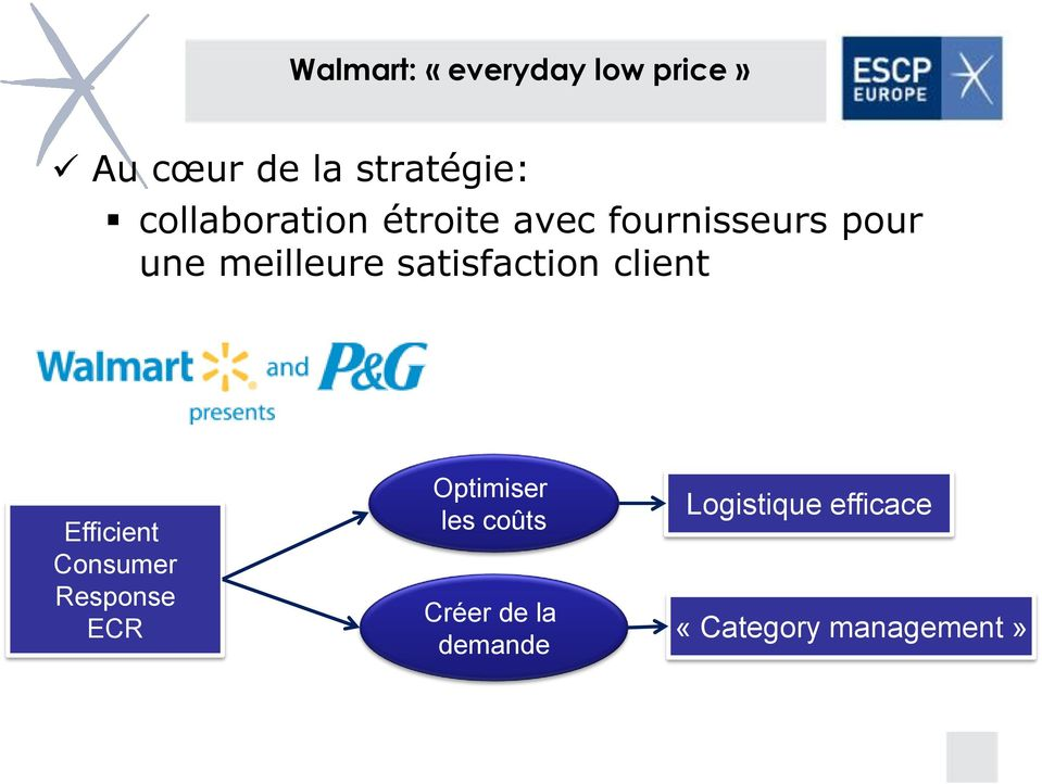 satisfaction client Efficient Consumer Response ECR Optimiser