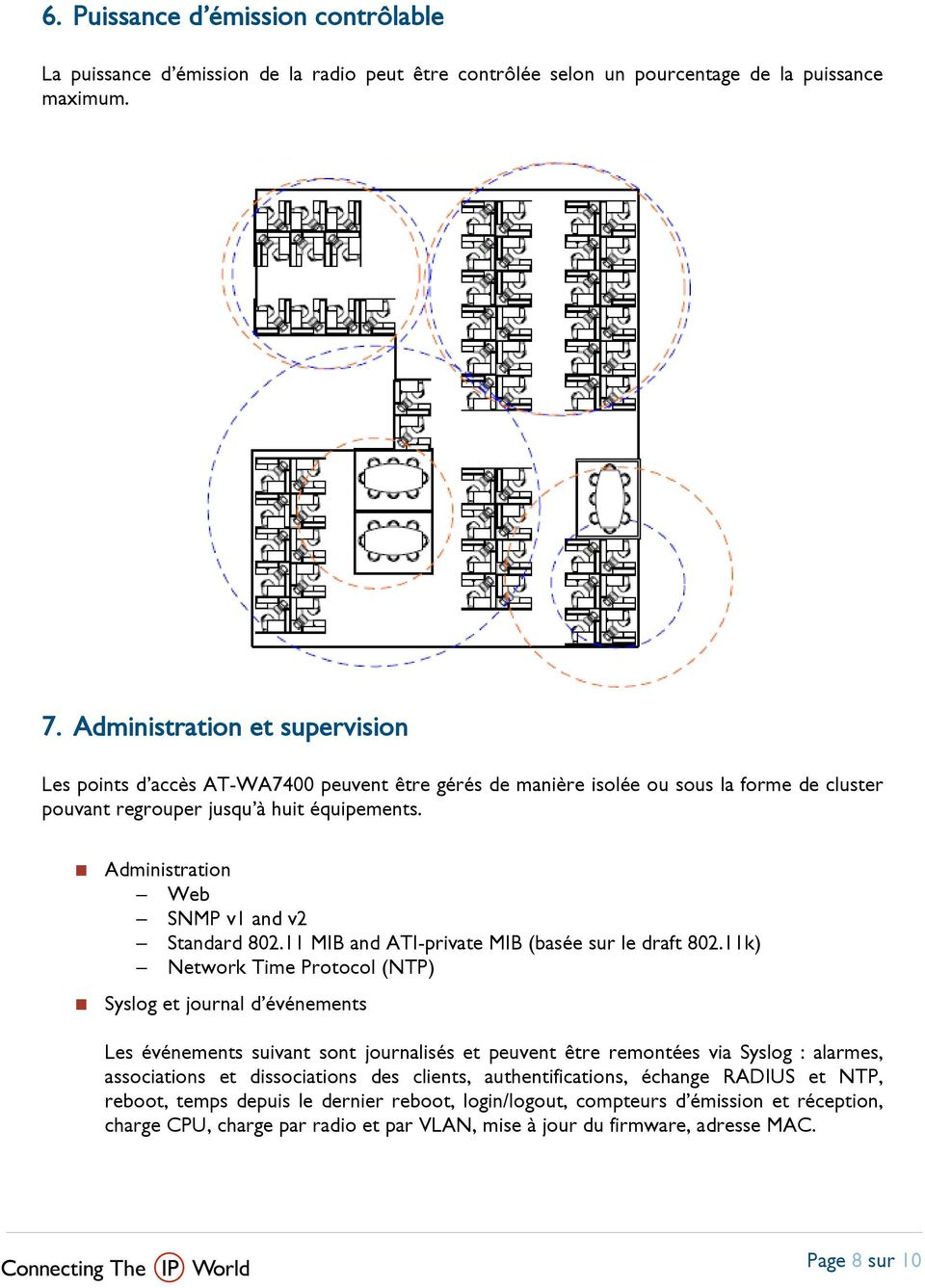 Administration Web SNMP v1 and v2 Standard 802.11 MIB and ATI-private MIB (basée sur le draft 802.