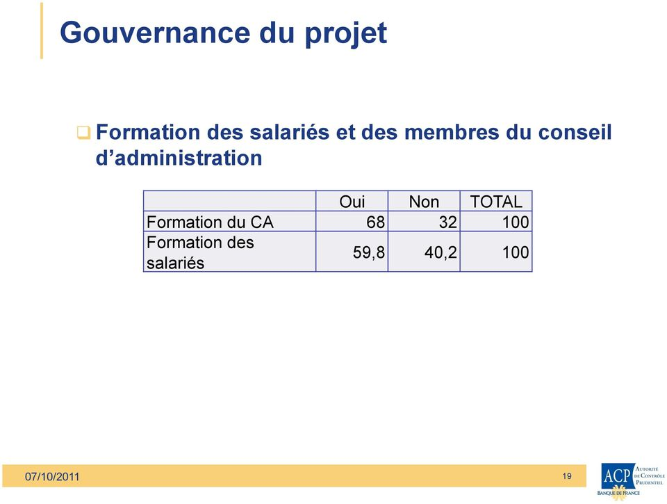 administration Oui Non TOTAL Formation du