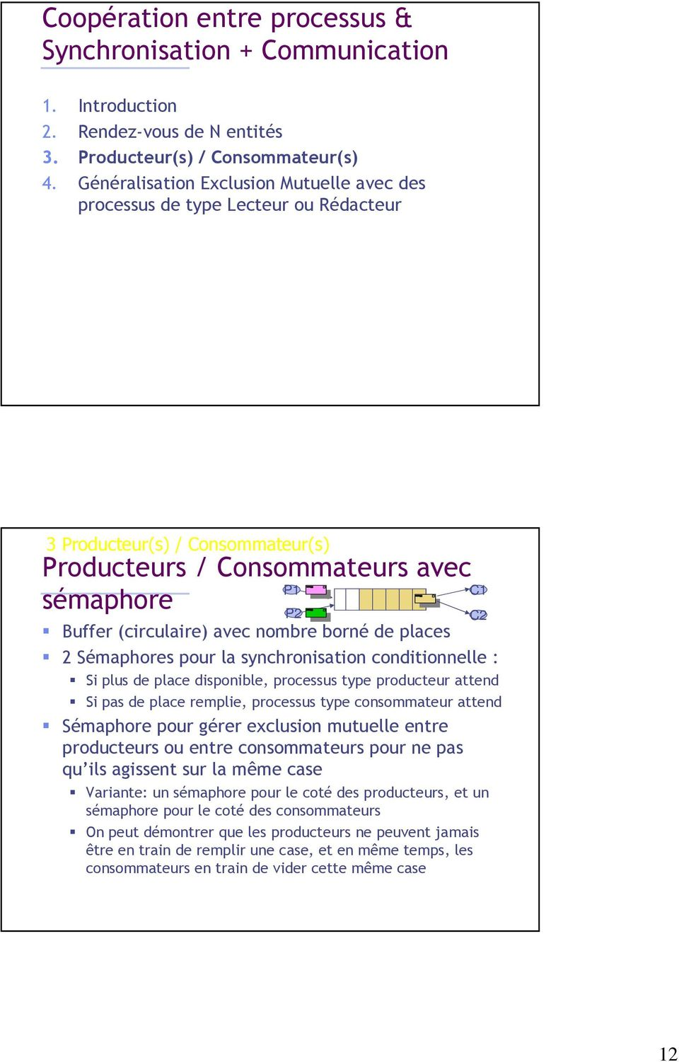 de places 2 Sémaphores pour la synchronisation conditionnelle : Si plus de place disponible, processus type producteur attend Si pas de place remplie, processus type consommateur attend Sémaphore