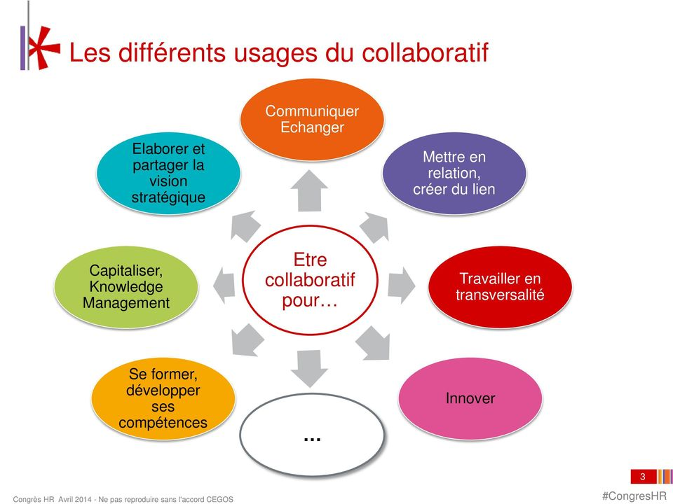 du lien Capitaliser, Knowledge Management Etre collaboratif pour