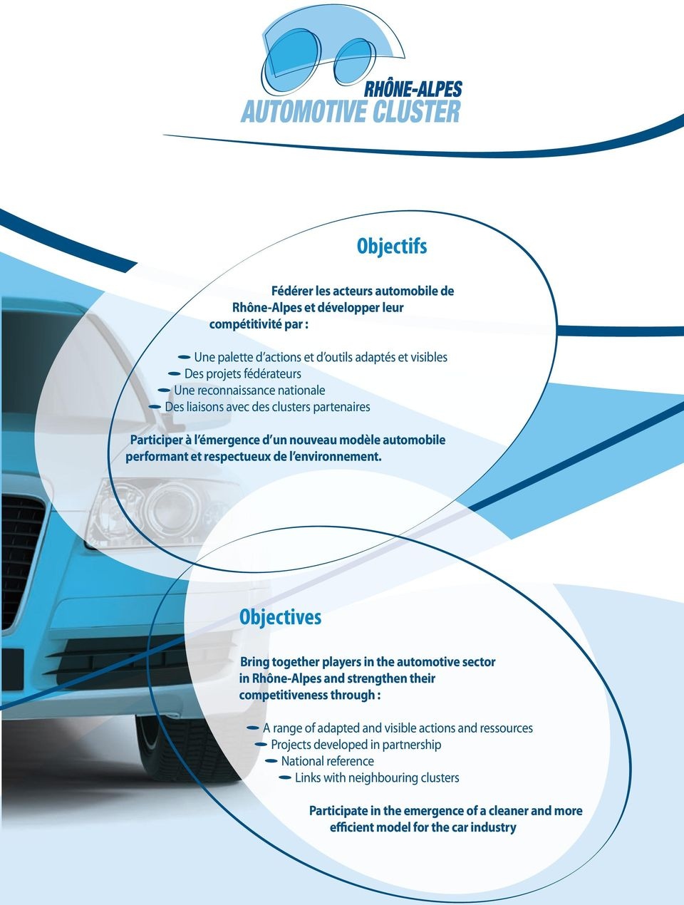 Objectives Bring together players in the automotive sector in Rhône-Alpes and strengthen their competitiveness through : A range of adapted and visible actions and
