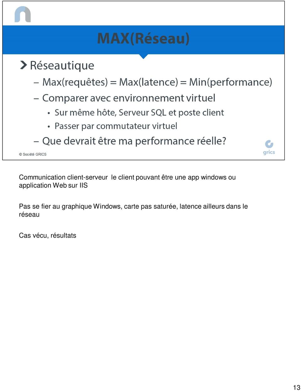 Pas se fier au graphique Windows, carte pas
