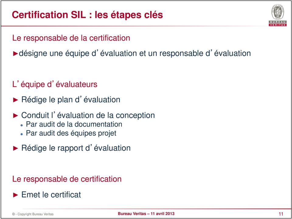 Conduit lévaluation de la conception Par audit de la documentation Par audit des équipes