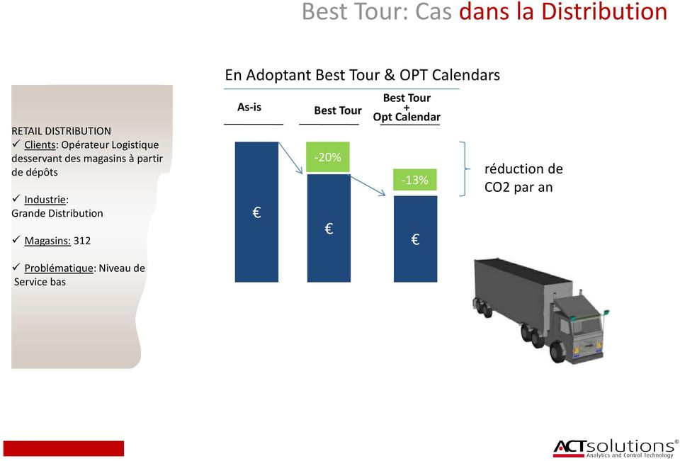 Distribution Magasins: 312 En Adoptant Best Tour & OPT Calendars As-is Best Tour