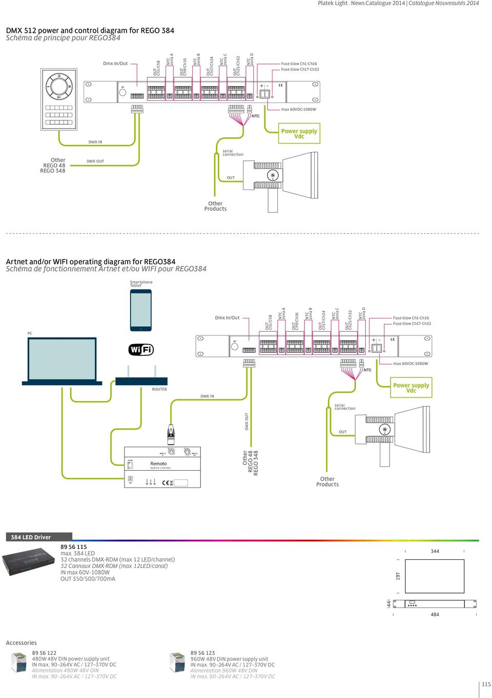 D Fuse blow Ch1-Ch16 Fuse blow Ch17-Ch32 + - max 60VDC-1080W DMX IN Power supply Vdc REGO 348 DMX serial connection Products Artnet and/or WIFI operating diagram for REGO384 Schéma de fonctionnement