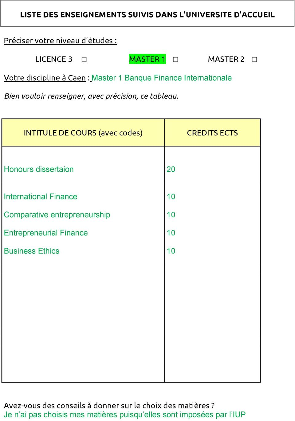 INTITULE DE COURS (avec codes) CREDITS ECTS Honours dissertaion 20 International Finance Comparative entrepreneurship Entrepreneurial