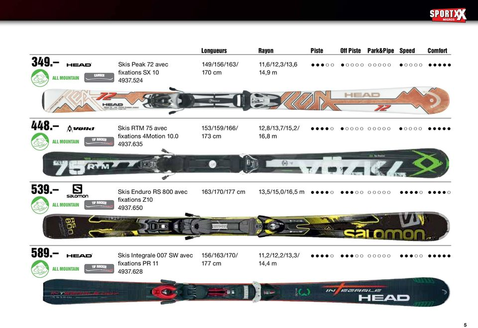 Skis RTM 75 avec 153/159/166/ 12,8/13,7/15,2/ fixations 4Motion 10.0 173 cm 16,8 m all mountain 4937.635 539.