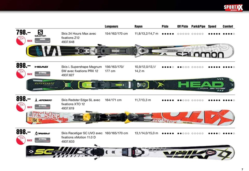 Supershape Magnum 156/163/170/ 10,9/12,0/13,1/ SW avec fixations PRX 12 177 cm 14,2 m RACE 4937.627 898.