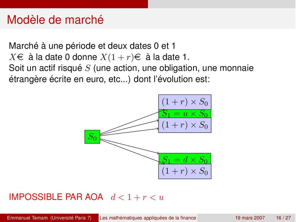 ..) dont l évolution est: S 0 (1 + r) S 0 S 1 = u S 0 (1 + r) S 0 S 1 = d S 0 (1 + r) S 0 IMPOSSIBLE