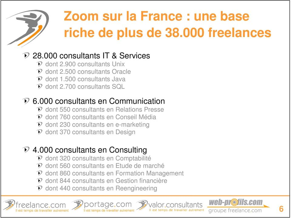 000 consultants en Communication dont 550 consultants en Relations Presse dont 760 consultants en Conseil Média dont 230 consultants en e-marketing dont 370