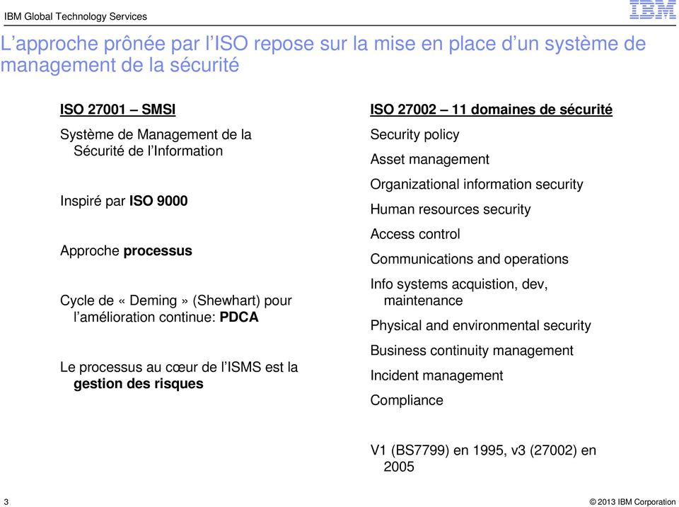sécurité Security policy Asset management Organizational System information security Access AssetHuman Development resources security Control Classification Access control and and Control