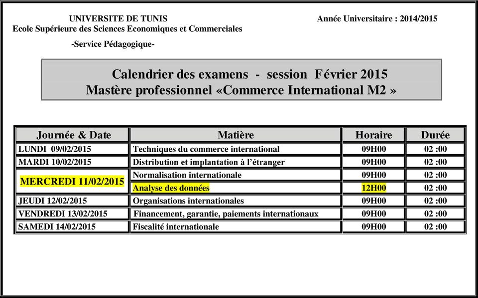 internationale 09H00 02 :00 Analyse des données 12H00 02 :00 JEUDI 12/02/2015 Organisations internationales 09H00 02