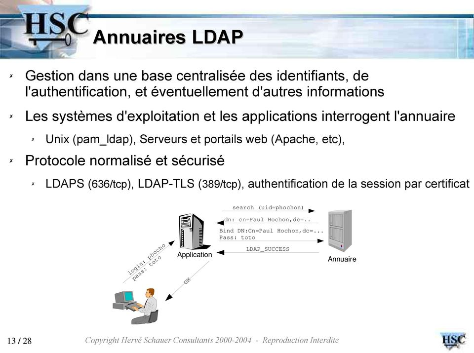 Protocole normalisé et sécurisé LDAPS (636/tcp), LDAP-TLS (389/tcp), authentification de la session par certificat search