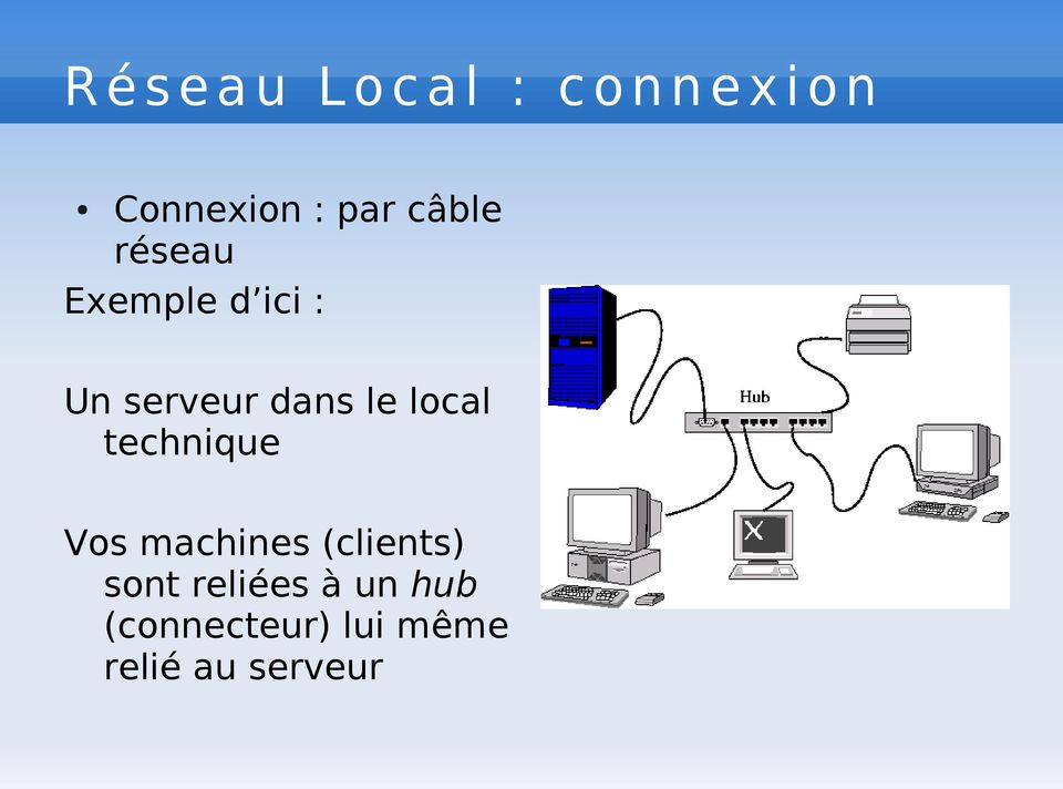 le local technique Vos machines (clients) sont
