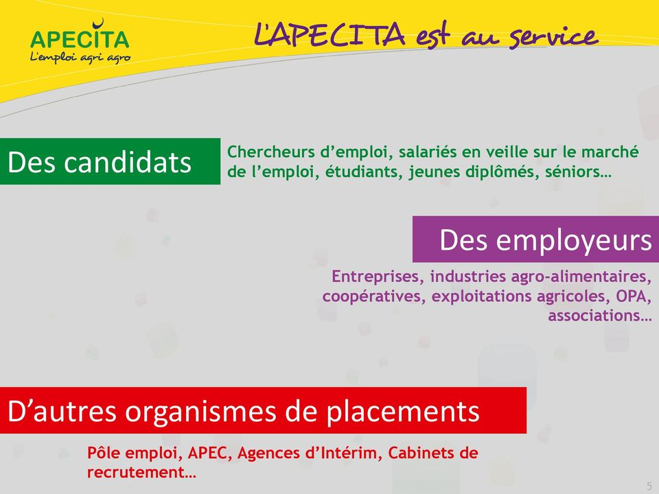 industries agro-alimentaires, coopératives, exploitations agricoles, OPA, associations D