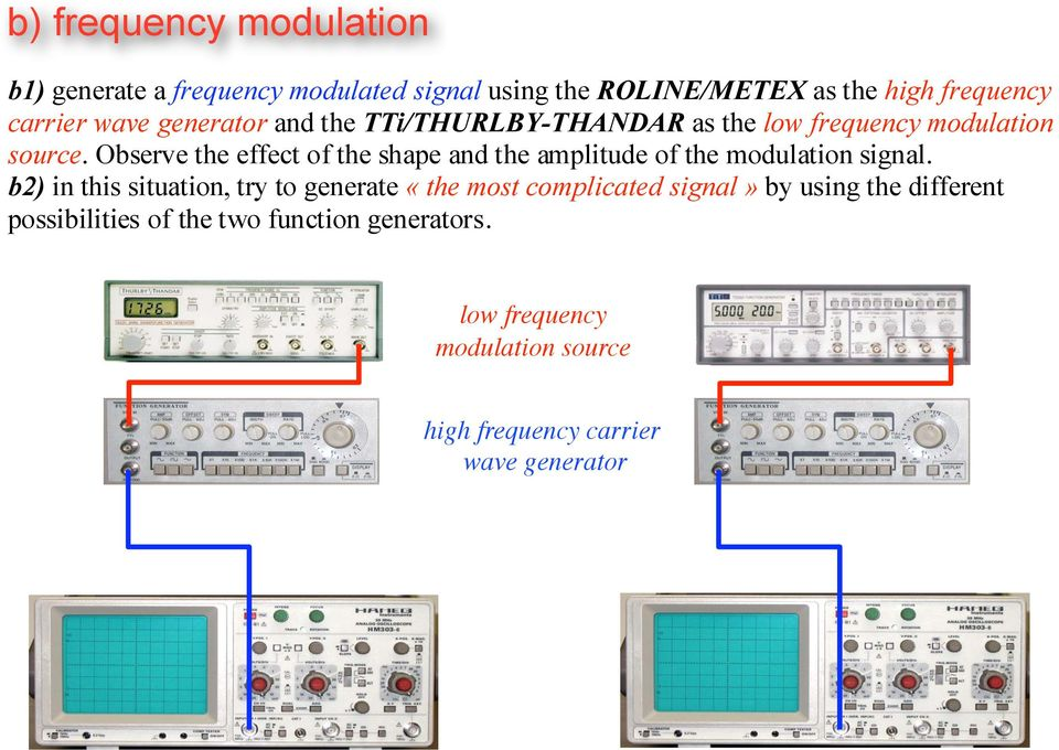 Observe the effect of the shape and the amplitude of the modulation signal.