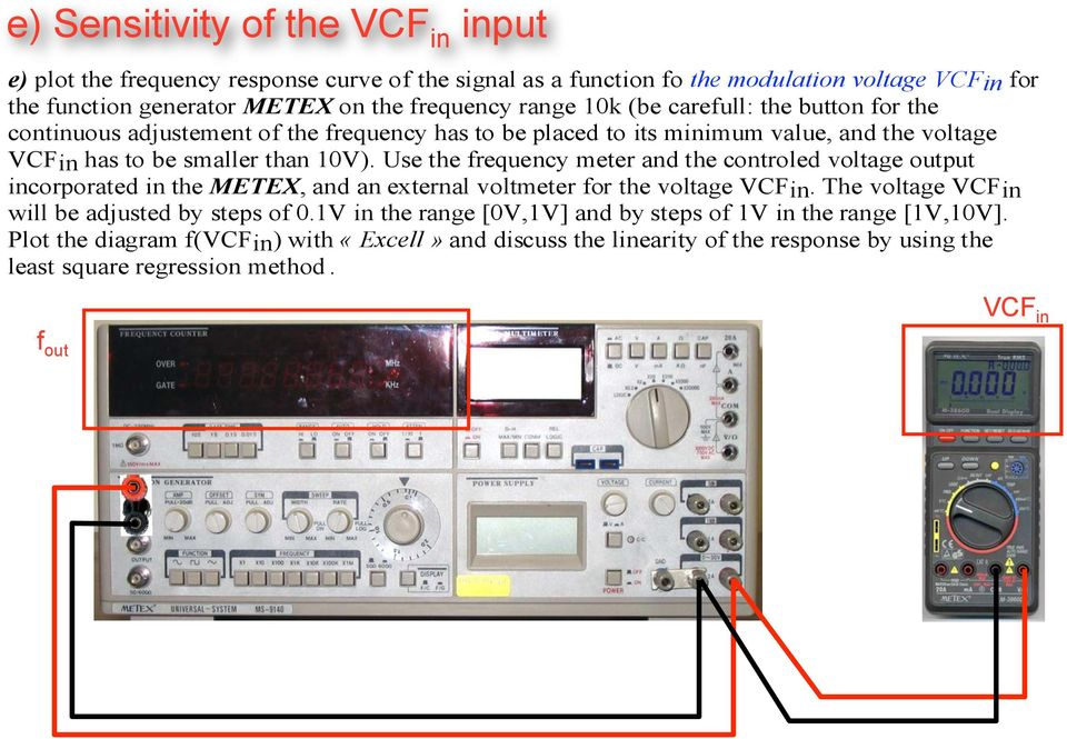 Use the frequency meter and the controled voltage output incorporated in the METEX, and an external voltmeter for the voltage VCFin. The voltage VCFin will be adjusted by steps of 0.