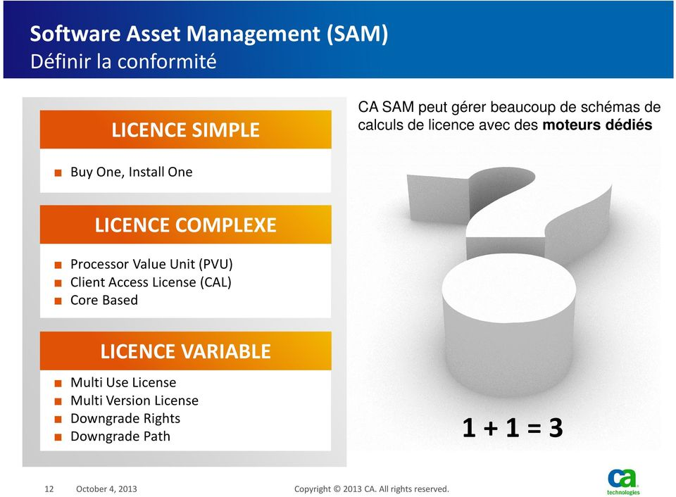 Value Unit (PVU) Client Access License (CAL) Core Based LICENCE VARIABLE Multi Use License Multi