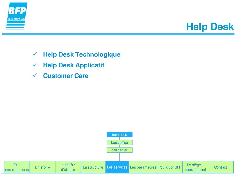 help desk back office call center