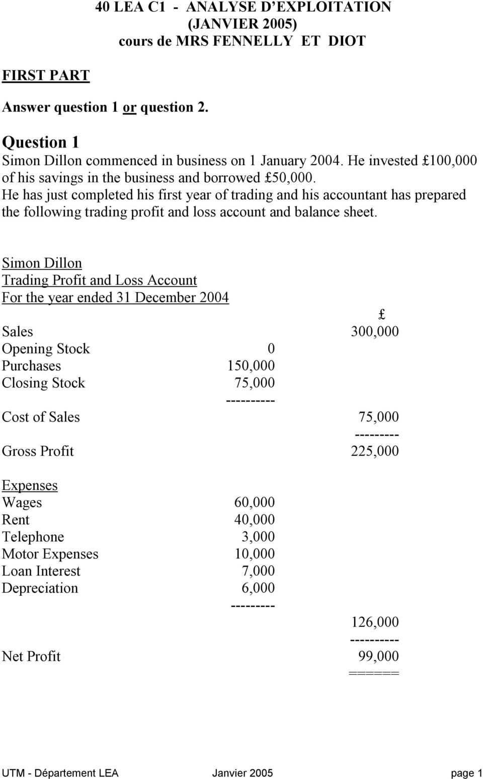 He has just completed his first year of trading and his accountant has prepared the following trading profit and loss account and balance sheet.