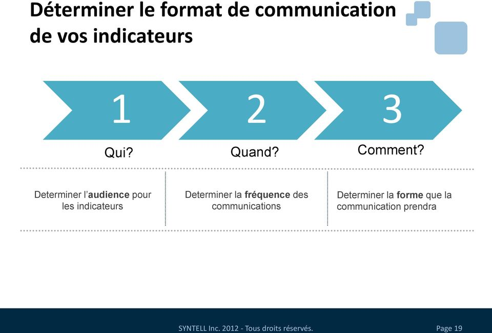 Determiner l audience pour les indicateurs Determiner la fréquence