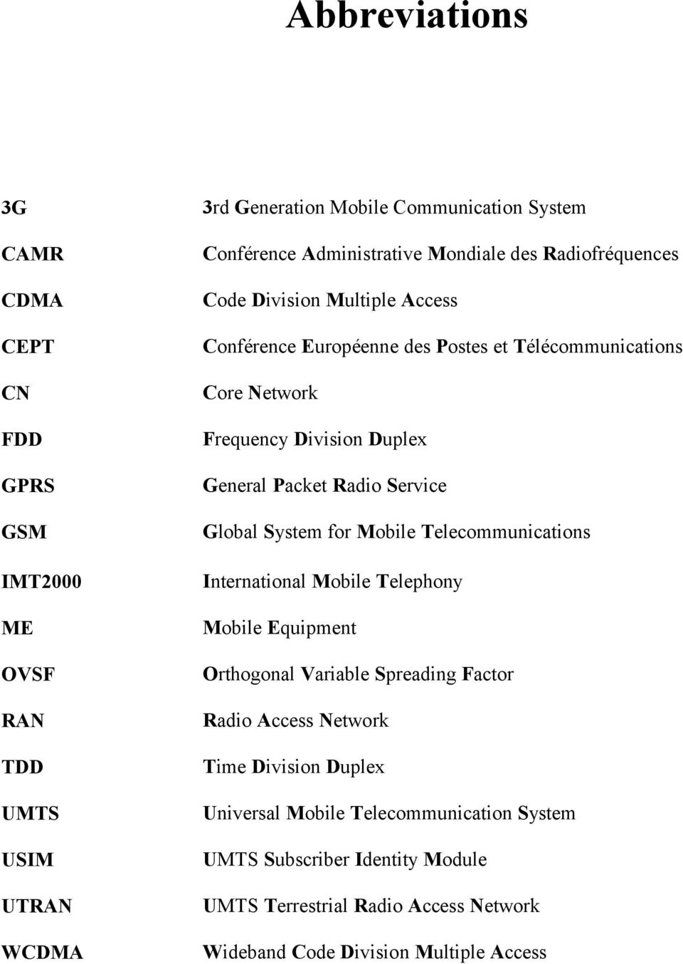 Packet Radio Service Global System for Mobile Telecommunications International Mobile Telephony Mobile Equipment Orthogonal Variable Spreading Factor Radio Access