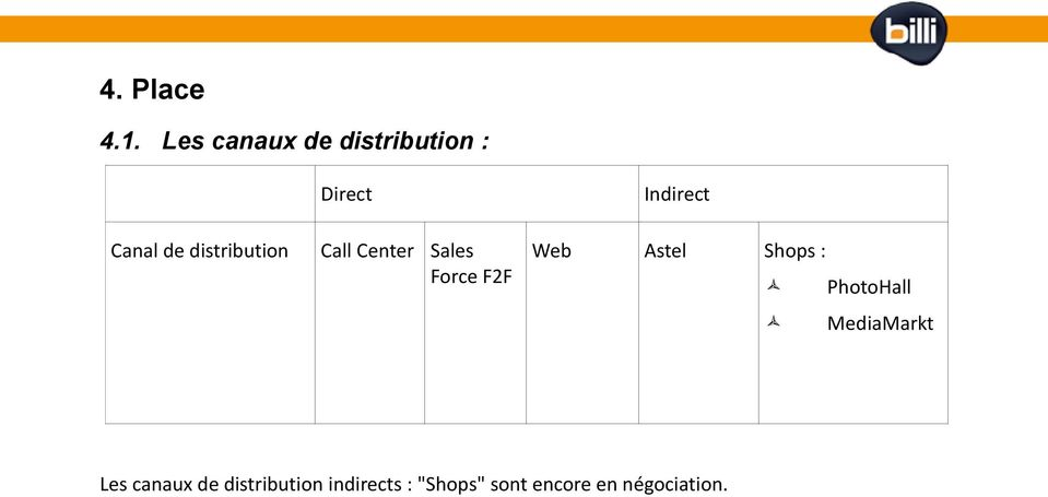 Direct Call Center Sales Force F2F Indirect Web Astel