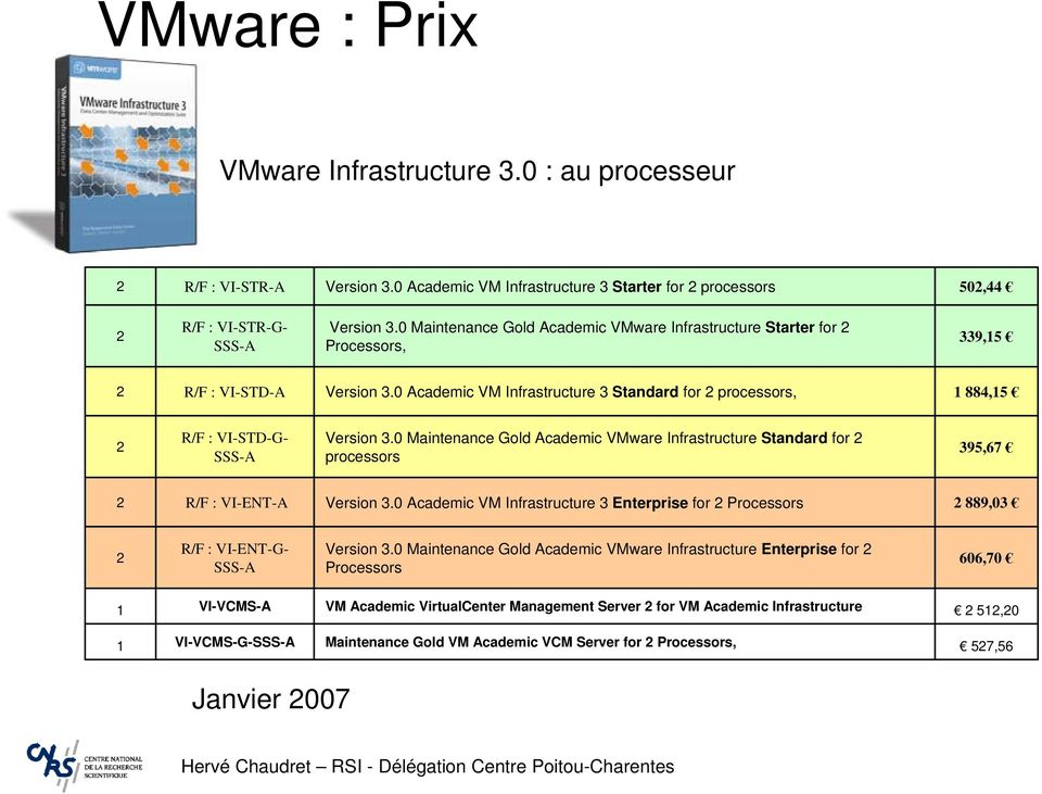 0 Academic VM Infrastructure 3 Standard for 2 processors, 1 884,15 2 R/F : VI-STD-G- SSS-A Version 3.