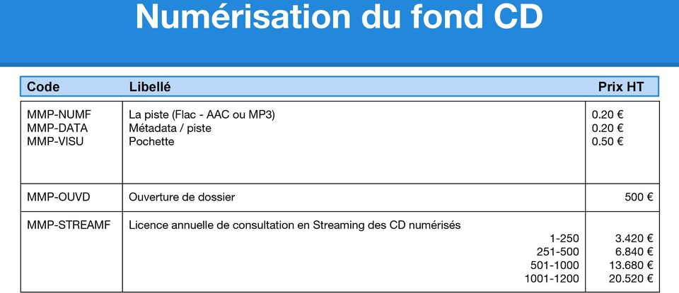 20 0.50 MMP-OUVD Ouverture de dossier 500 MMP-STREAMF Licence annuelle