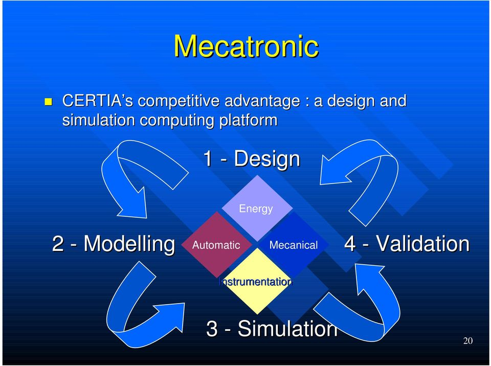 Design Energy 2 - Modelling Automatic Mecanical