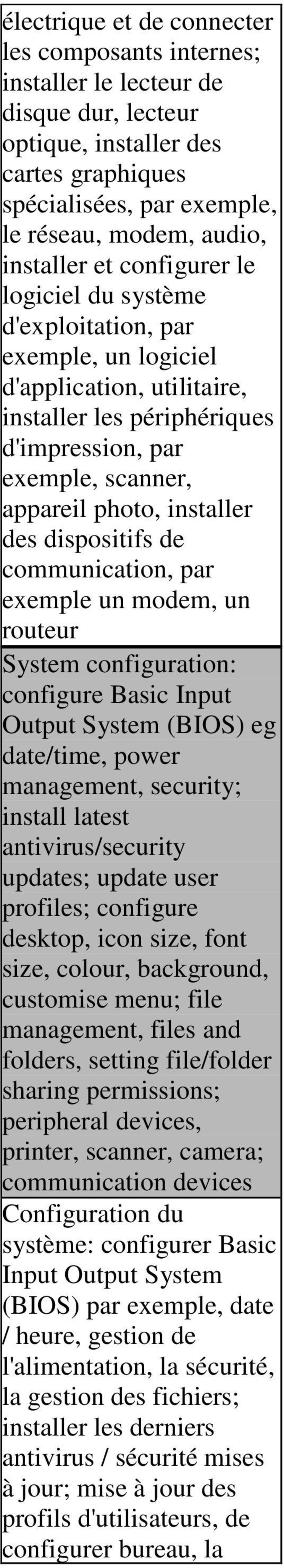 dispositifs de communication, par exemple un modem, un routeur System configuration: configure Basic Input Output System (BIOS) eg date/time, power management, security; install latest