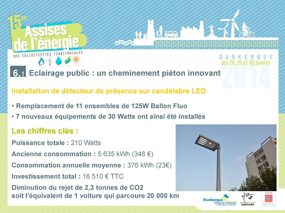 clés : Puissance totale : 210 Watts Ancienne consommation : 5 635 kwh (348 ) Consommation annuelle moyenne : 376 kwh (23