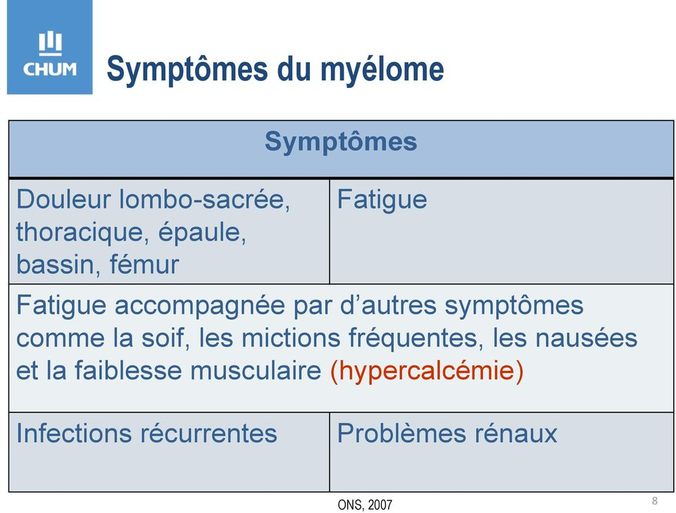 symptomes soif fatigue