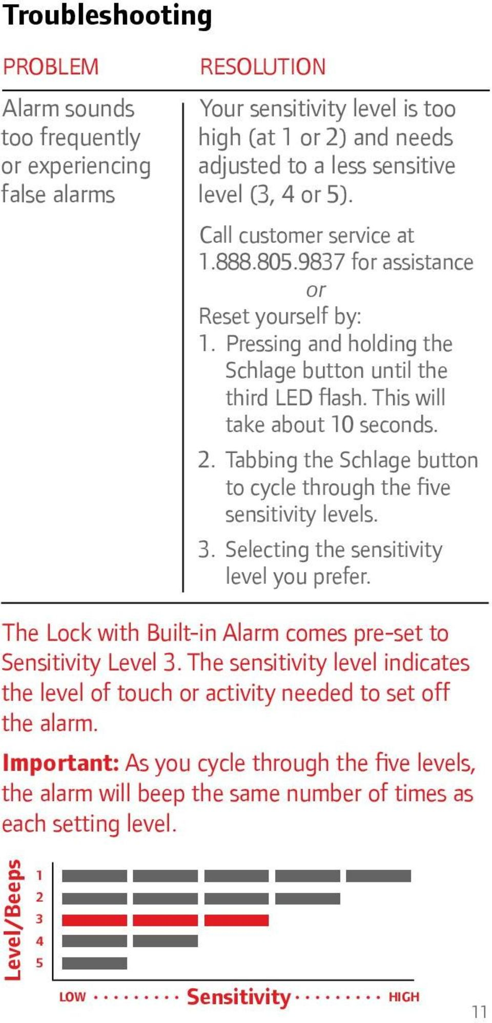 Tabbing the Schlage button to cycle through the five sensitivity levels. 3. Selecting the sensitivity level you prefer. The Lock with Built-in Alarm comes pre-set to Sensitivity Level 3.
