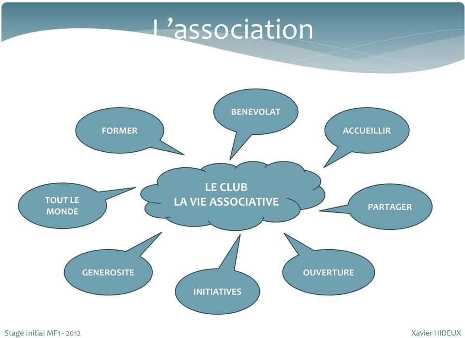 CLUB LA VIE ASSOCIATIVE