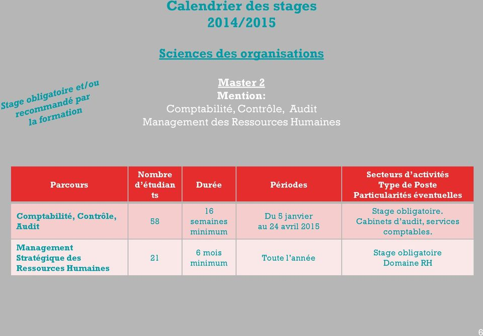 24 avril 2015 Cabinets d audit, services comptables.