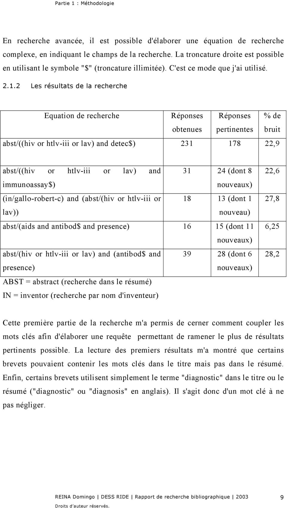 2 Les résultats de la recherche Equation de recherche Réponses Réponses % de obtenues pertinentes bruit abst/((hiv or htlv-iii or lav) and detec$) 231 178 22,9 abst/((hiv or htlv-iii or lav) and 31