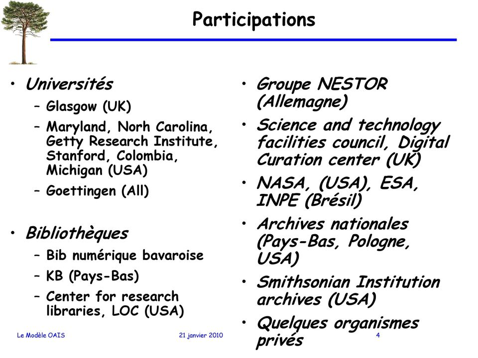 (Allemagne) Science and technology facilities council, Digital Curation center (UK) NASA, (USA), ESA, INPE (Brésil) Archives