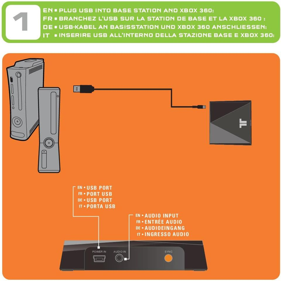 ALL'INTERNO DELLA STAZIONE BASE E XBOX 360: EN USB PORT FR PORT USB DE USB PORT IT