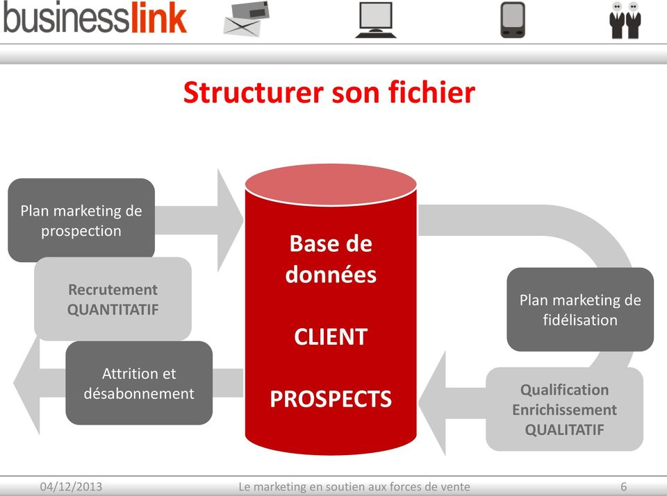 Base de données CLIENT PROSPECTS Plan marketing de